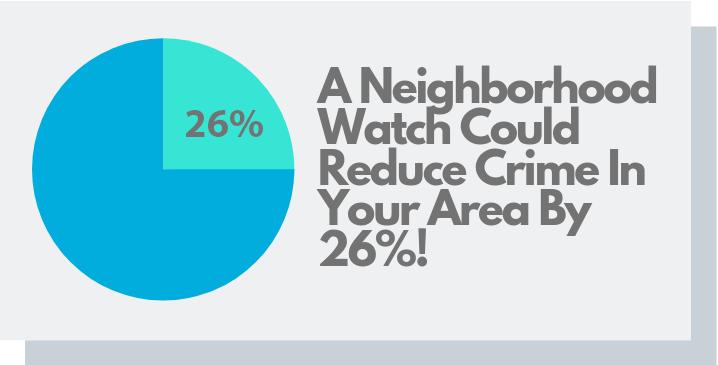 neighborhood watch statistics